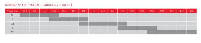 Schwinn Fit System - tabuľka