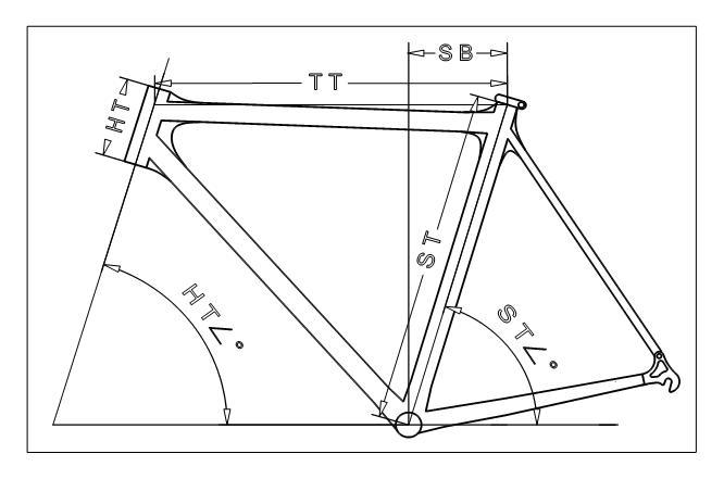 Miery rámu bicykla